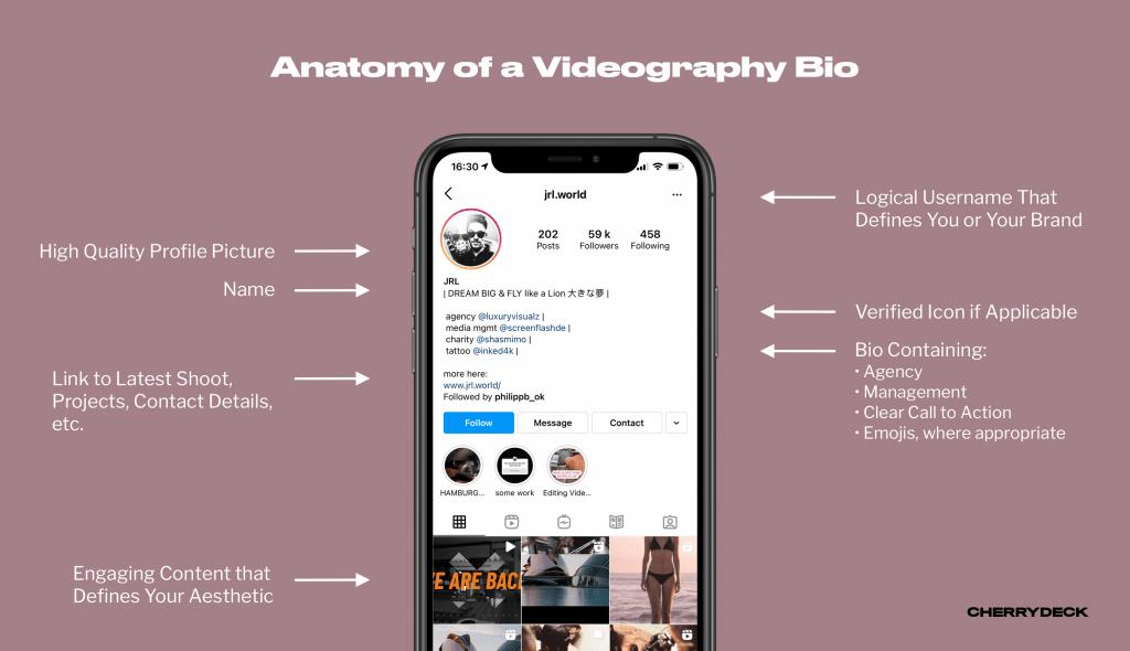 videographer instagram bio